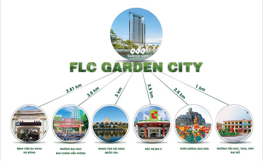 lien ket vung flc garden city