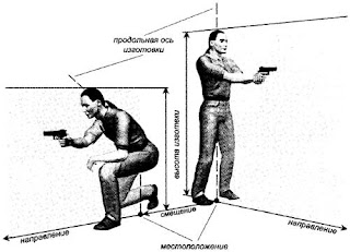Маневр огнем при стрельбе из пистолета