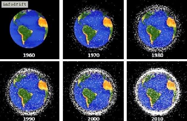debris of lower earth orbit
