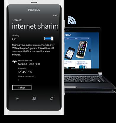 download aplikasi zune untuk nokia lumia 800