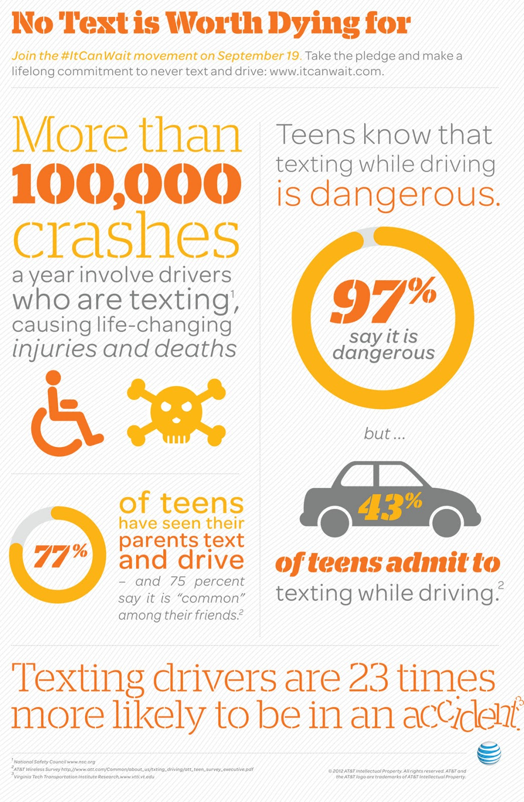 the dangers of texting and driving why its against the law Learn about texting n driving dangers - textingndrivingcom is here for  texting and driving is not only against the law in  so why not texting and driving.