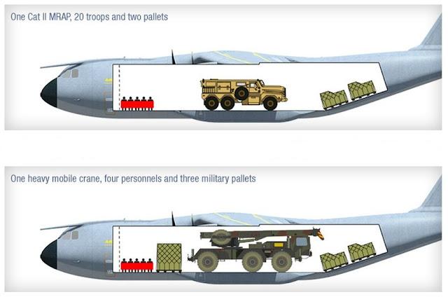 Airbus A400M Atlas Cargo Configuration
