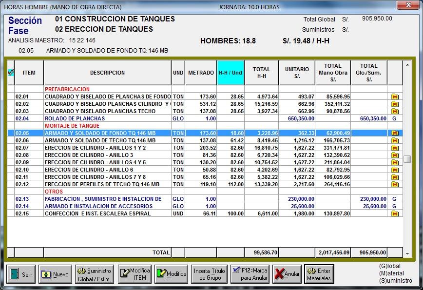 Presupuesto Electromecánico: Mano De Obra Directa