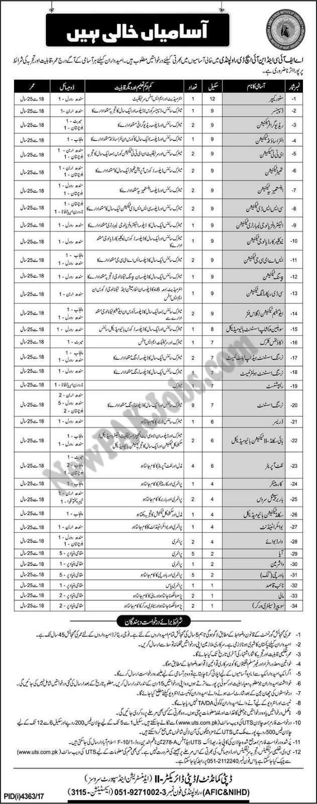 Today latest UTS Jobs in AFIC & NIHD Rawalpindi, Universal Testing Service 2018