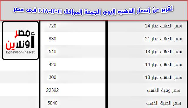 أسعار الذهب اليوم , أسعار الذهب عيار 21 , أسعار الذهب في مصر , أخبار , أخبار, أخبار-مصر, أسعار-الذهب, بورصة-وبنوك, مال-وأعمال, Egypt-news, News, finance, gold-price-today,