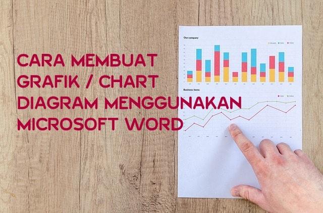 Fungsi dan Cara Membuat Grafik Chart Menggunakan Microsoft Word
