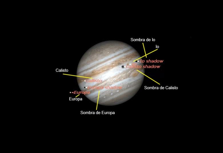 Trânsito de Júpiter e suas luas
