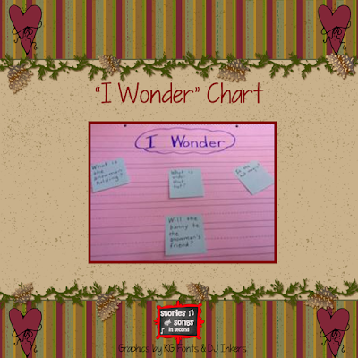 Use wordless picture books to help students compose their own stories about snowmen to make winter writing magic!