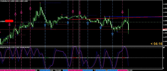 TOP mt4 indicators download free ( laptop and mobile )
