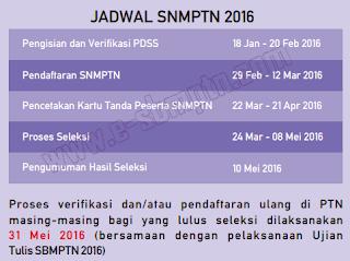 Pengumuman SNMPTN 2016
