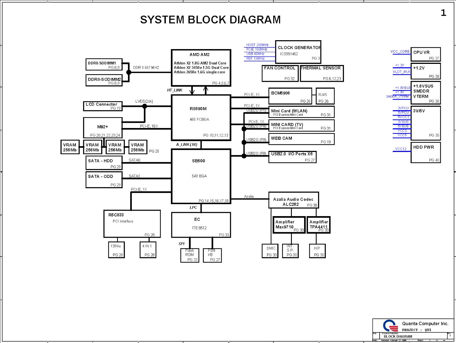 iphone 4 block diagram