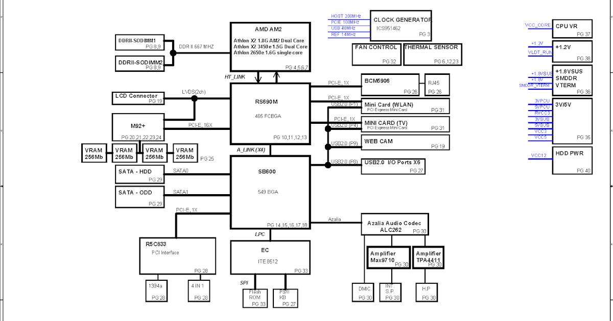 Laptop Specs: Lenovo IdeaCentre C305 Discrete
