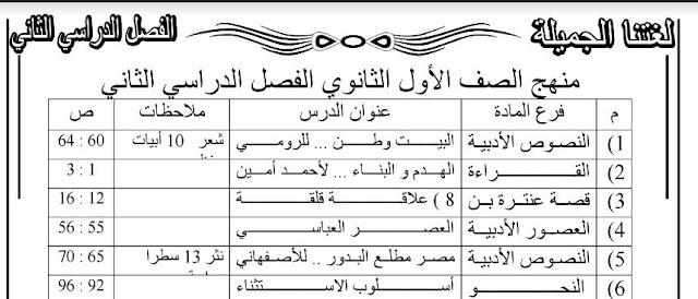 اقوي مراجعة سؤال واجابة وتمارين لغة عربية الصف الاول الثانوي ترم ثاني 2017