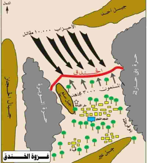 Al-Ahzab_Battle_map