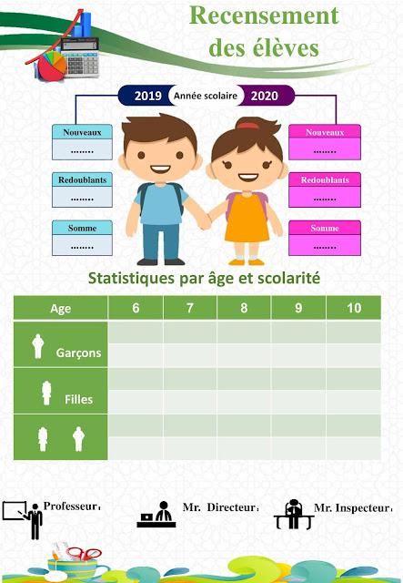 وثائق الأستاذ باللغة الفرنسية