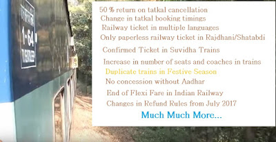 train in 2017 in INDIA