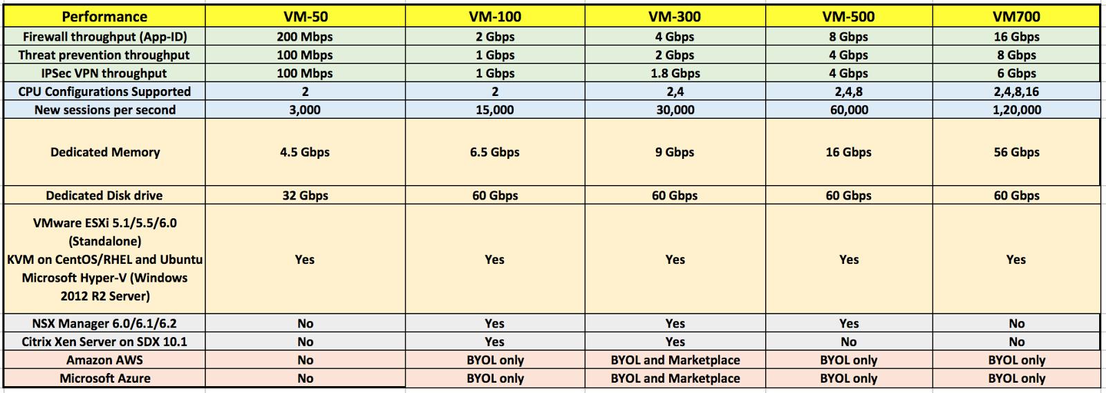 TTL Bits - 2/3 - NetworkingNexus net