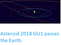 http://sciencythoughts.blogspot.co.uk/2018/04/asteroid-2018-gu1-passes-earth.html