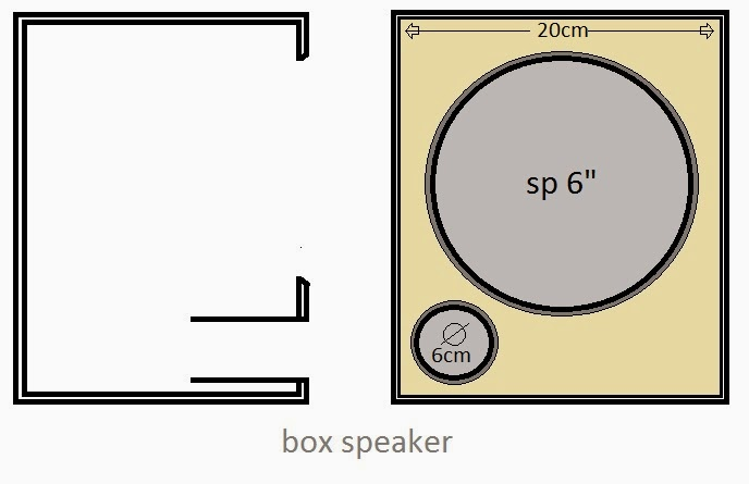 Cara Membuat Box Speaker Subwoofer