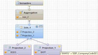 HANA Input Parameters with texts