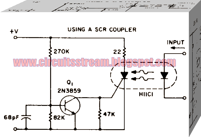 Using a SCR Coupler