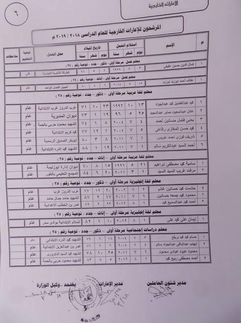 التربية والتعليم تعلن اسماء المعلين المعارين للدول العربية لجميع التخصصات بالاعارات الخارجية للعام 2017 / 2018