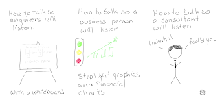 How to talk to