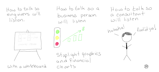 How to talk to, Wardley