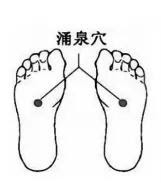 5個簡單的穴位養生法,自己在家也能做(咳嗽、高血壓)