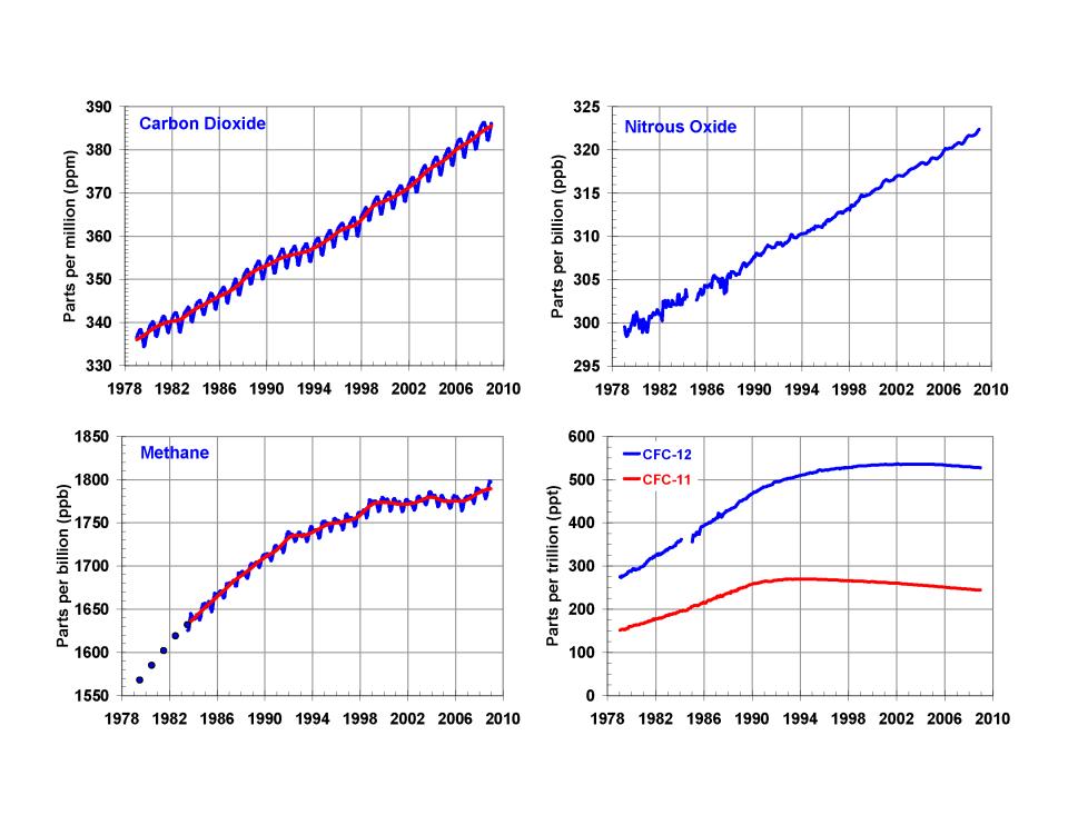Professor wladimir geografia mapas e gr ficos sobre clima for Temperatura frigo da 1 a 7