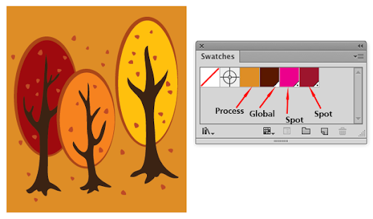 Process, Global and Spot colors in Adobe Illustrator