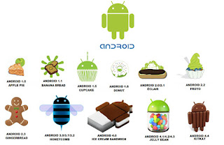 Por alguna razón, las versiones de Android reciben el nombre de postres en inglés, Sistemas operativos Android