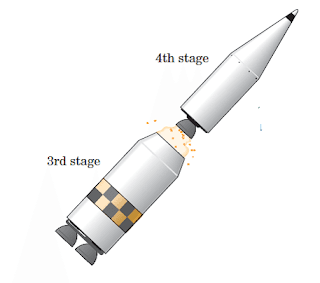 Fourth Stage of The Rocket