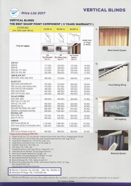 Harga Vertical Blinds SP 2017