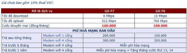 Đăng ký Lắp Đặt Wifi fpt Cầu Giấy, Hà Nội 1