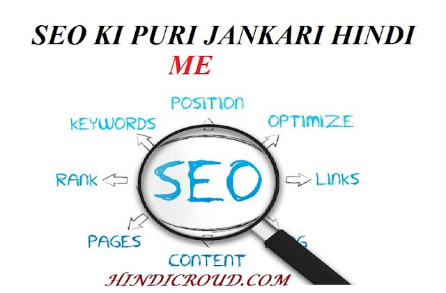 SEO kya hai? Search Engine Optimization ki puri jankari