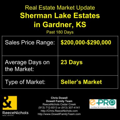 Real Estate Statistics for Sherman Lake Estates in the Gardner, KS Zip Code 66030