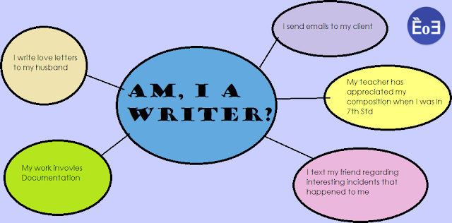 becoming a writer, author, Am I a writer