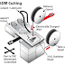 Electric Discharge Machining (EDM)