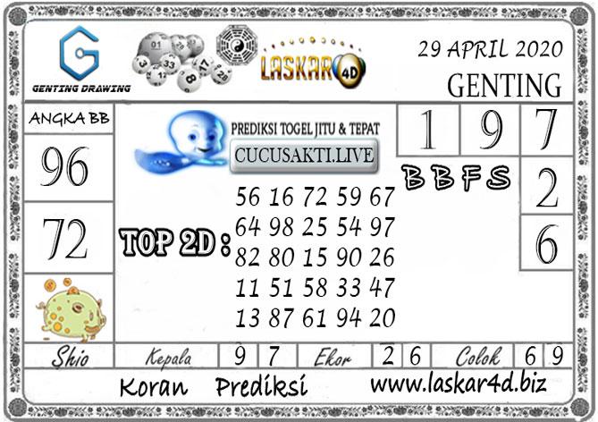 Prediksi GENTING DRAWING LASKAR4D 29 APRIL 2020