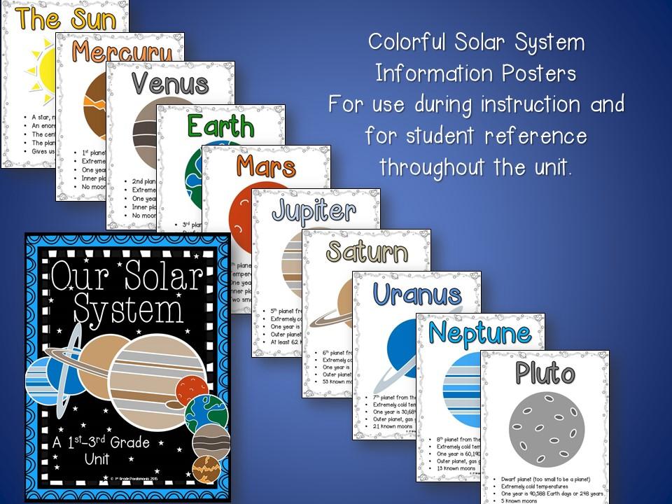 grade solar system unit - photo #12