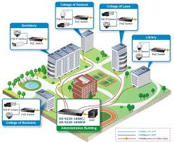 Resilient Online Coverage For Surveillance Applications