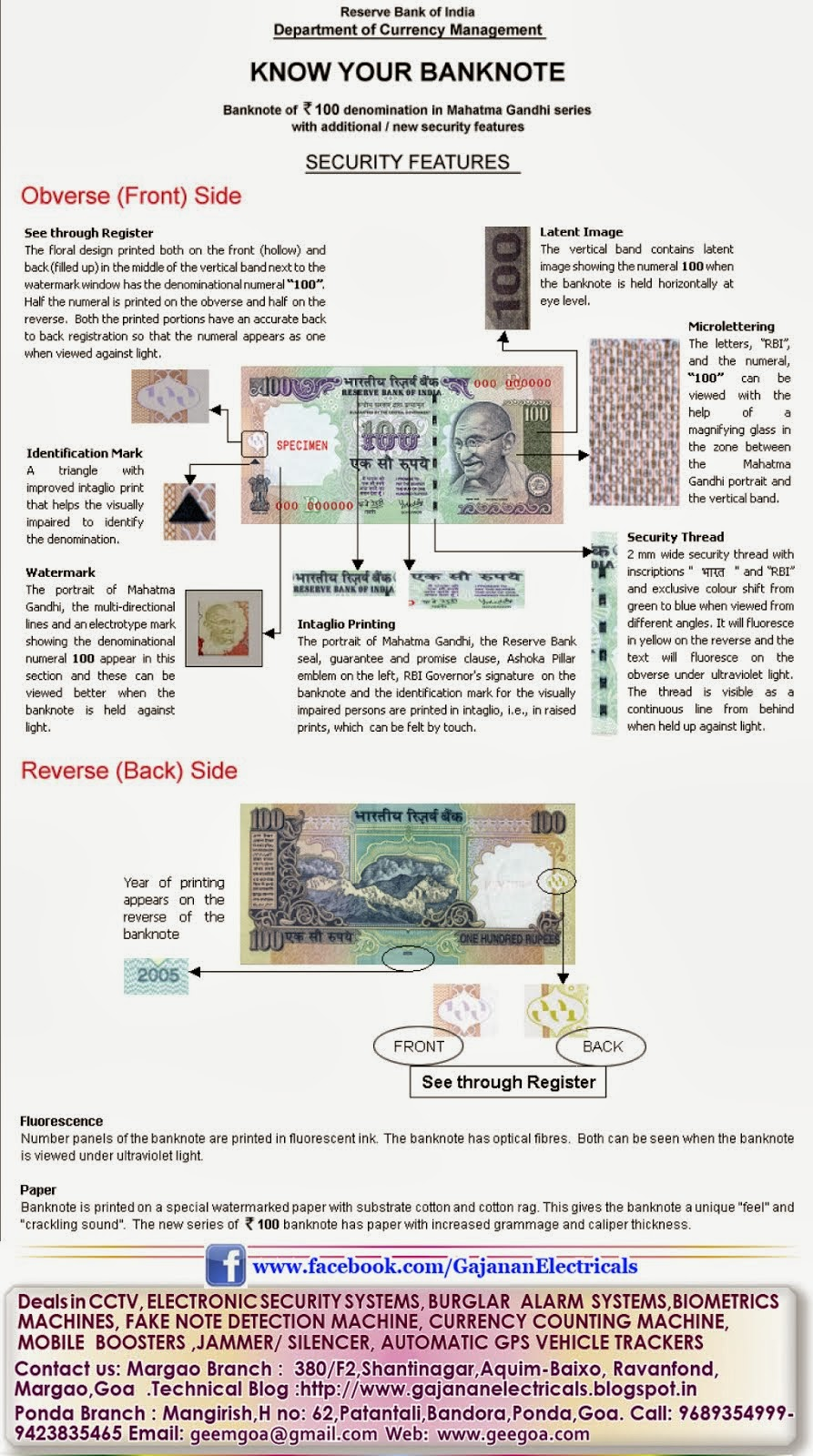 Gajanan Electricals and Electronics: How to detect Fake notes in Goa