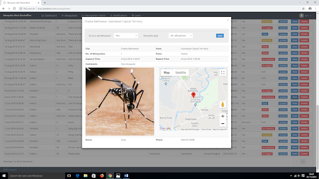 New App Launched | Mosquitoes Alert In Pakistan