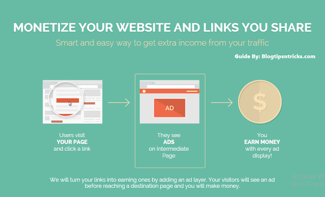 Shorte.st monetize your blog