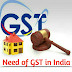 Need for GST in India