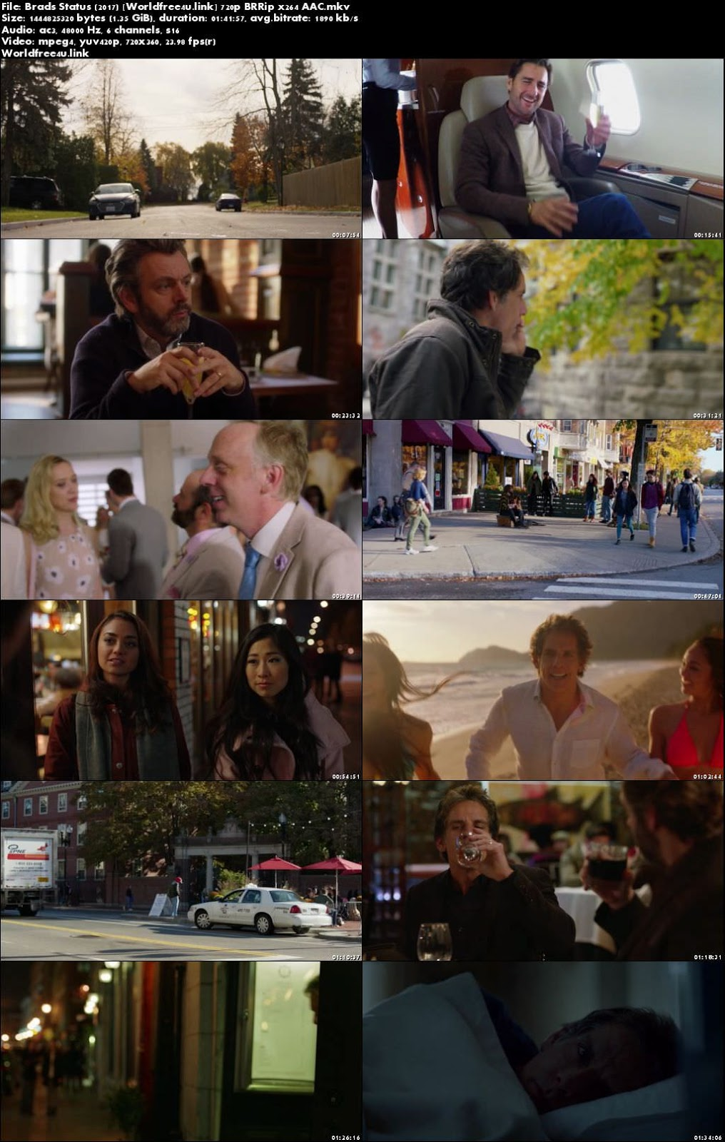 Screen Shoot of Brads Status 2017 Full English Movie Download Hd 720p