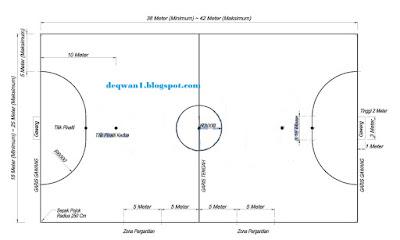 ukuran lapangan futsal standar internasional