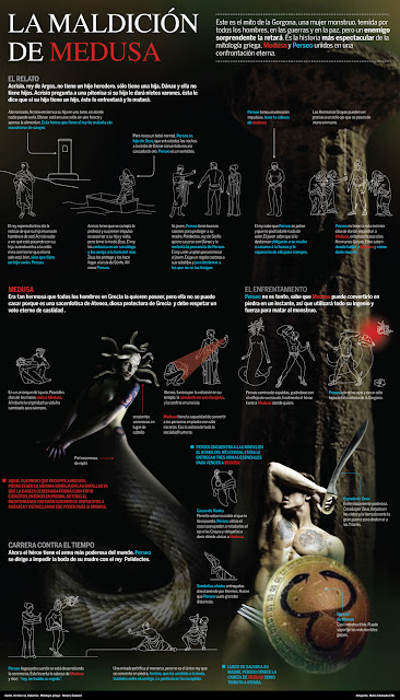 https://infografiasos.wordpress.com/tag/greek-mythology-infographic/