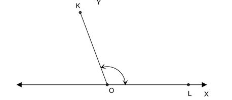 contoh sudut